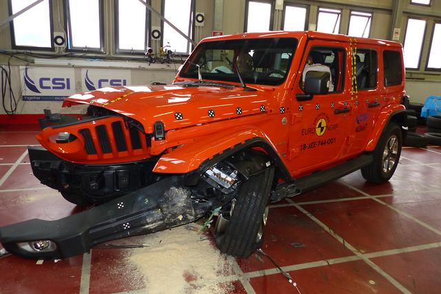 New Jeep Wrangler slapped with one-star safety rating
