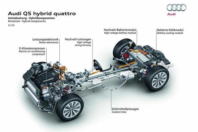 2018 Audi Q5 Hybrid: News, Powertrain, Arrival >> No Rhd Variant For Audi S Q5 Hybrid Motoring Com Au