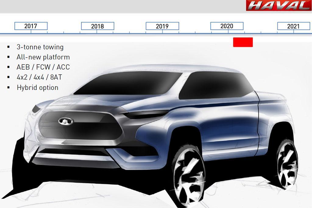 Haval To Build Hybrid Ute Motoring Com Au